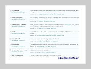 Derzeit aktivierte Plugins auf meinem Blog