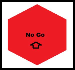 No gos beim Bloggen